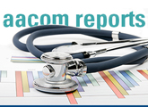 Latest AACOM Research Reports