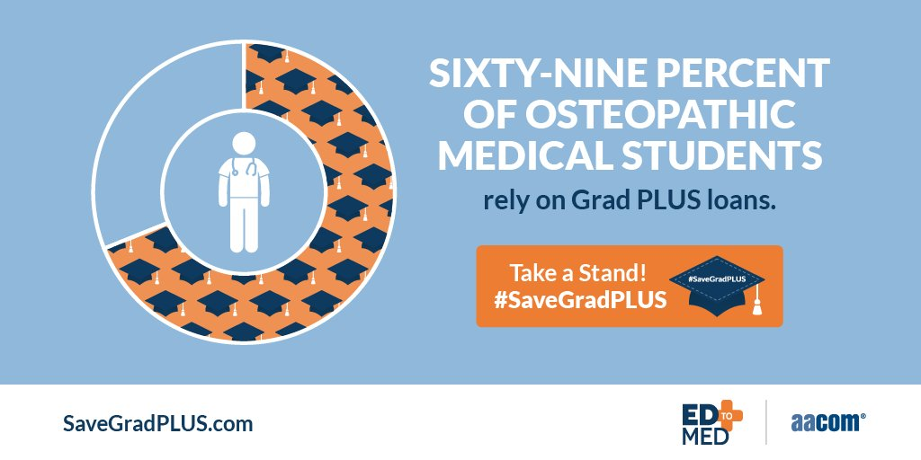 69% of osteopathic medical students rely on Grad PLUS loans