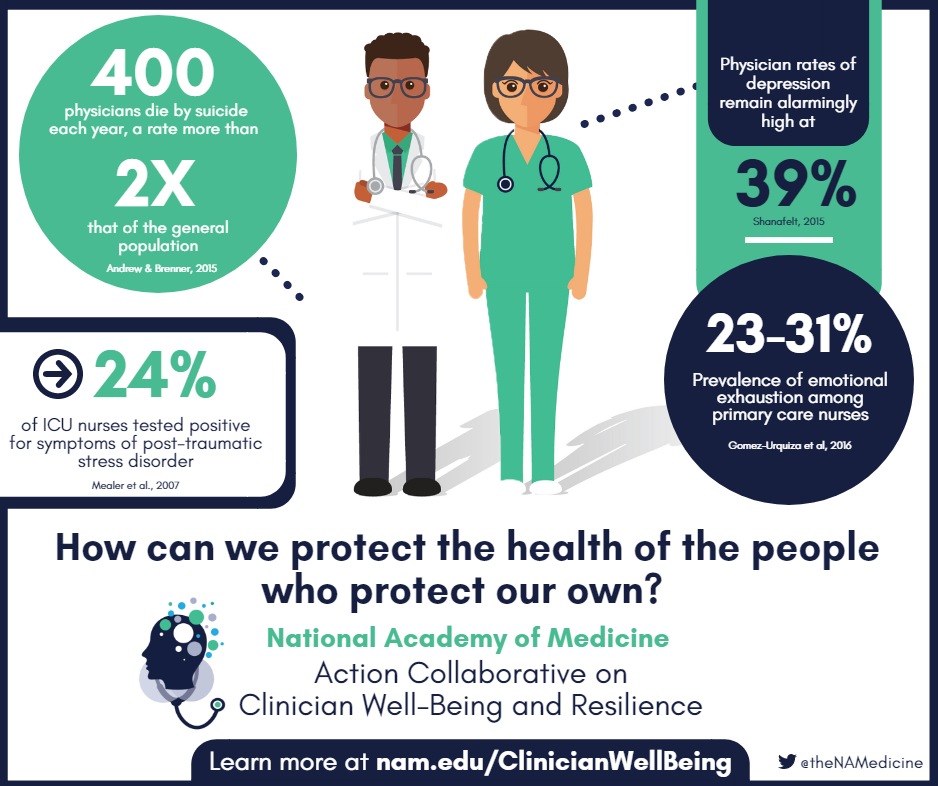 Clinician-Well-Being-Graphic
