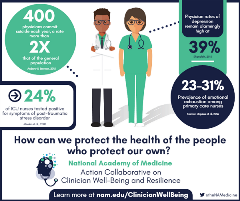 NAM-Clinician-Well-Being-Graphic