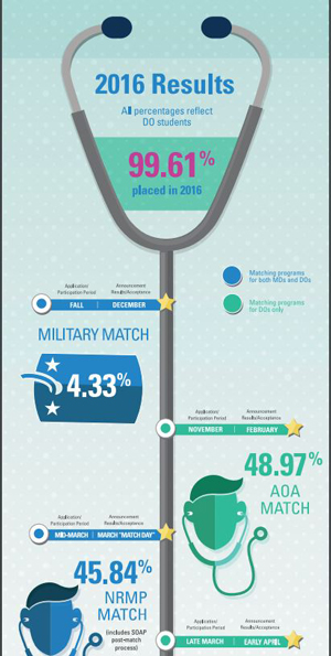 Military Match graphic