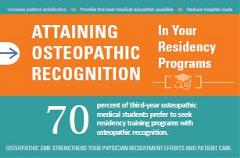 osteopathic-recognition-thumb